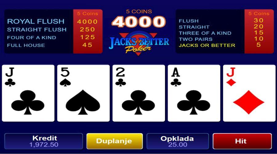 Bagaimana Anda bermain video poker?
